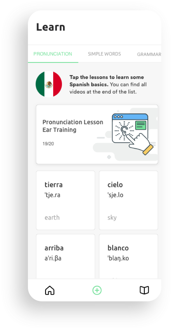 Fluent Forever App - Language Learning Rooted in Neuroscience